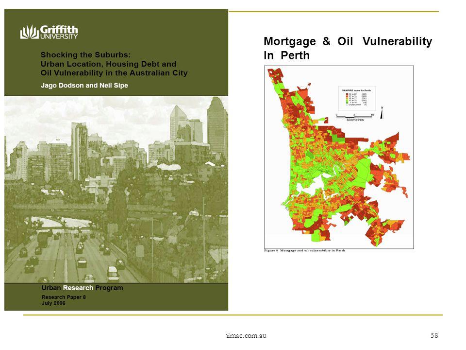 November 2006 www.annimac.com.au 58 Mortgage & Oil Vulnerability In Perth