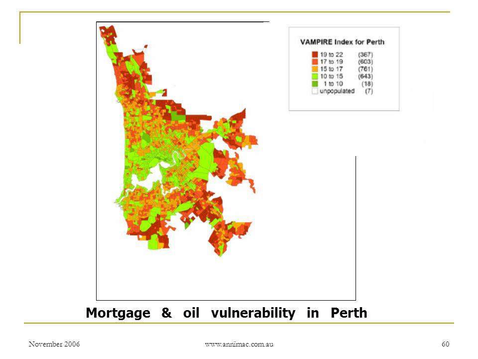 November 2006 www.annimac.com.au 60 Mortgage & oil vulnerability in Perth