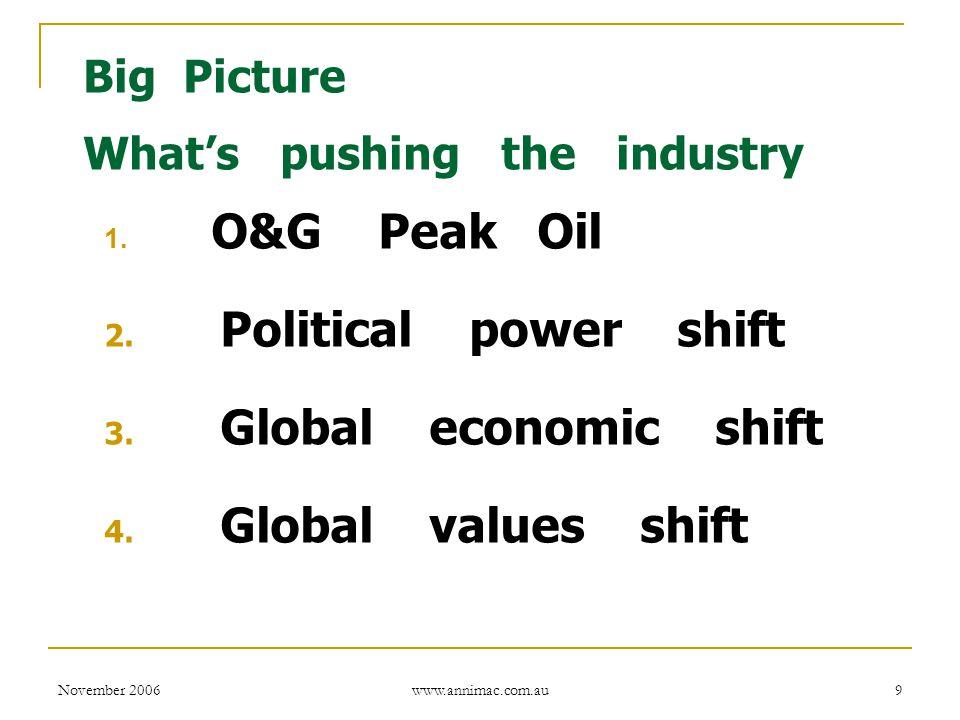 November 2006 www.annimac.com.au 9 Big Picture What's pushing the industry 1. O&G Peak Oil 2. Political power shift 3. Global economic shift 4. Global