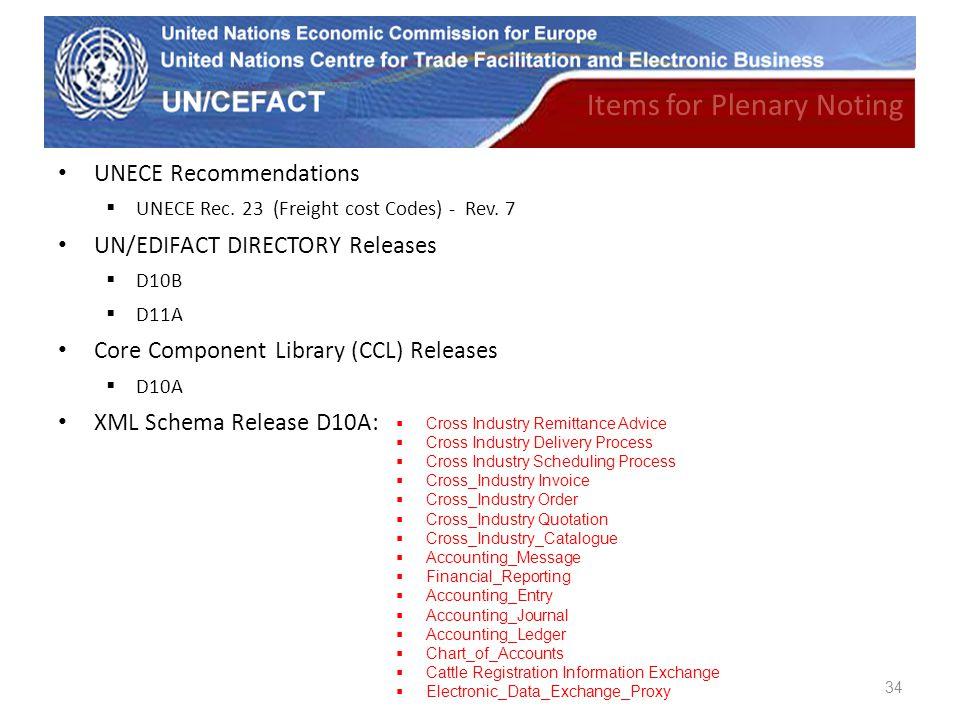 UN Economic Commission for Europe UNECE Recommendations  UNECE Rec.