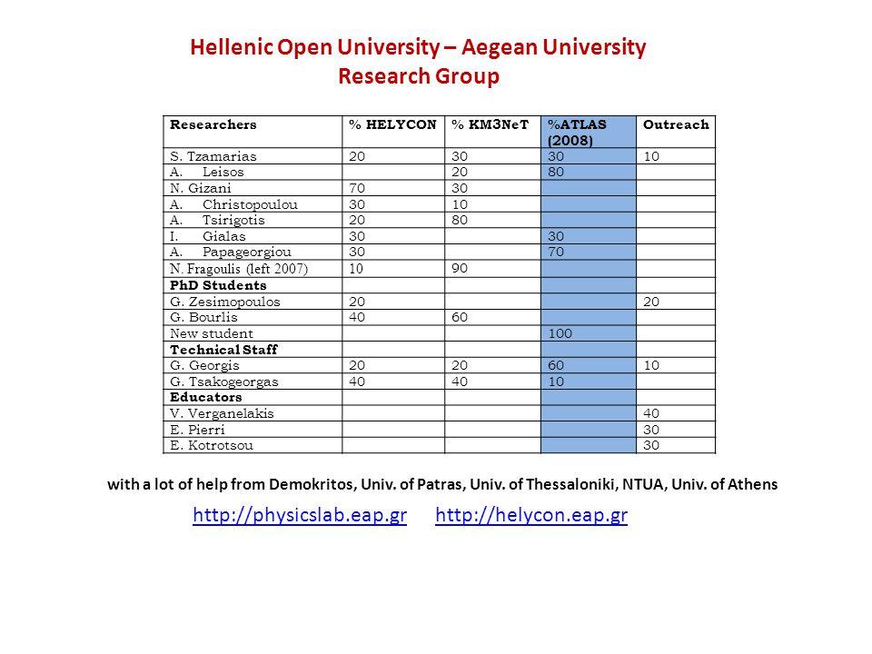 HELYCON Hellenic Lyceum Cosmic Observatories Network