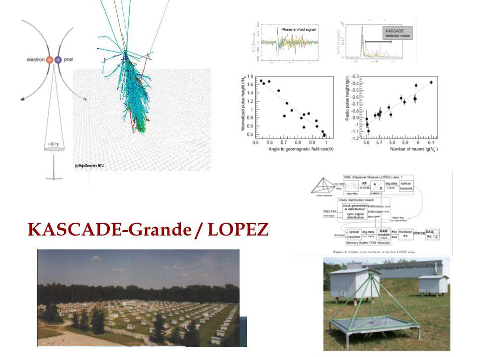 KASCADE-Grande / LOPEZ