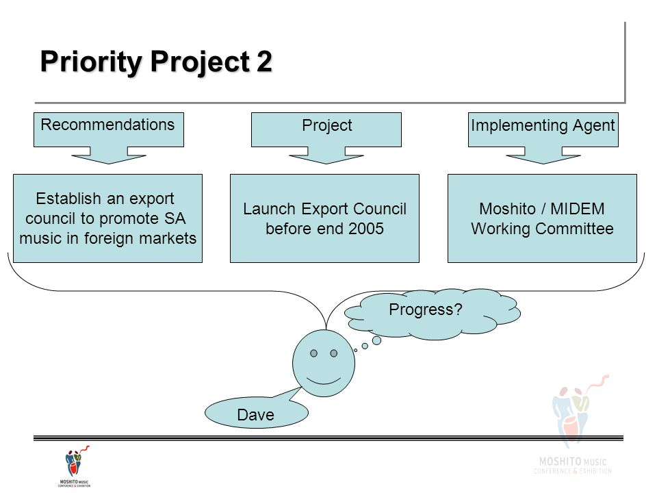 Priority Project 2 Recommendations ProjectImplementing Agent Progress.