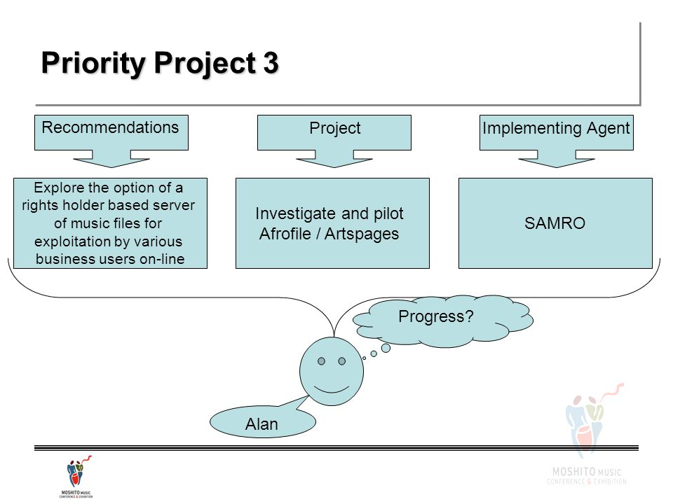 Priority Project 3 Recommendations ProjectImplementing Agent Progress.