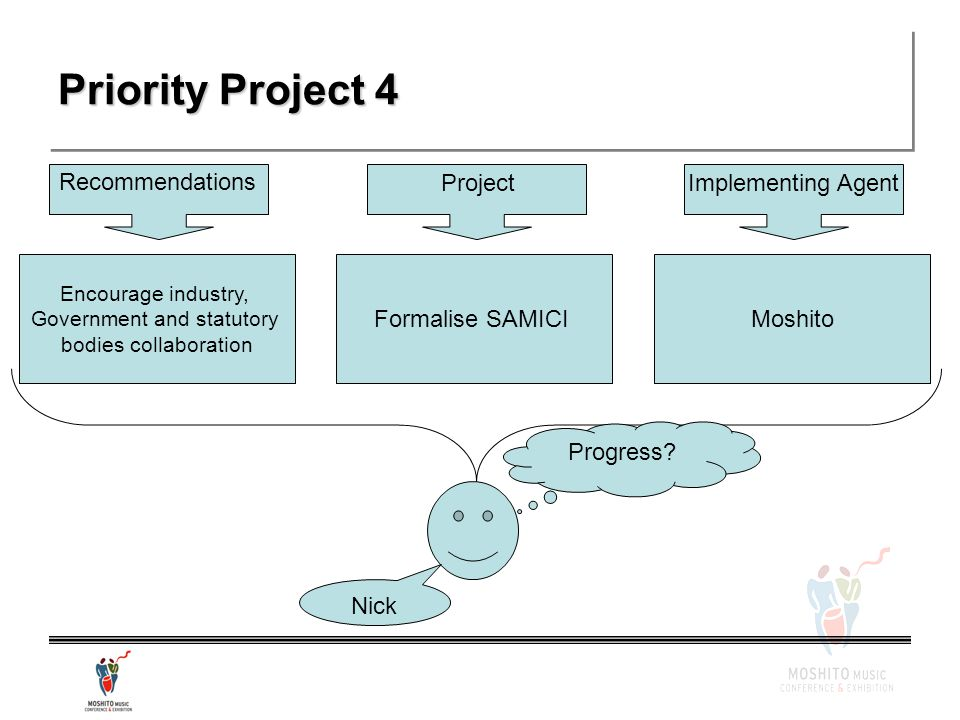 Priority Project 4 Recommendations ProjectImplementing Agent Progress.