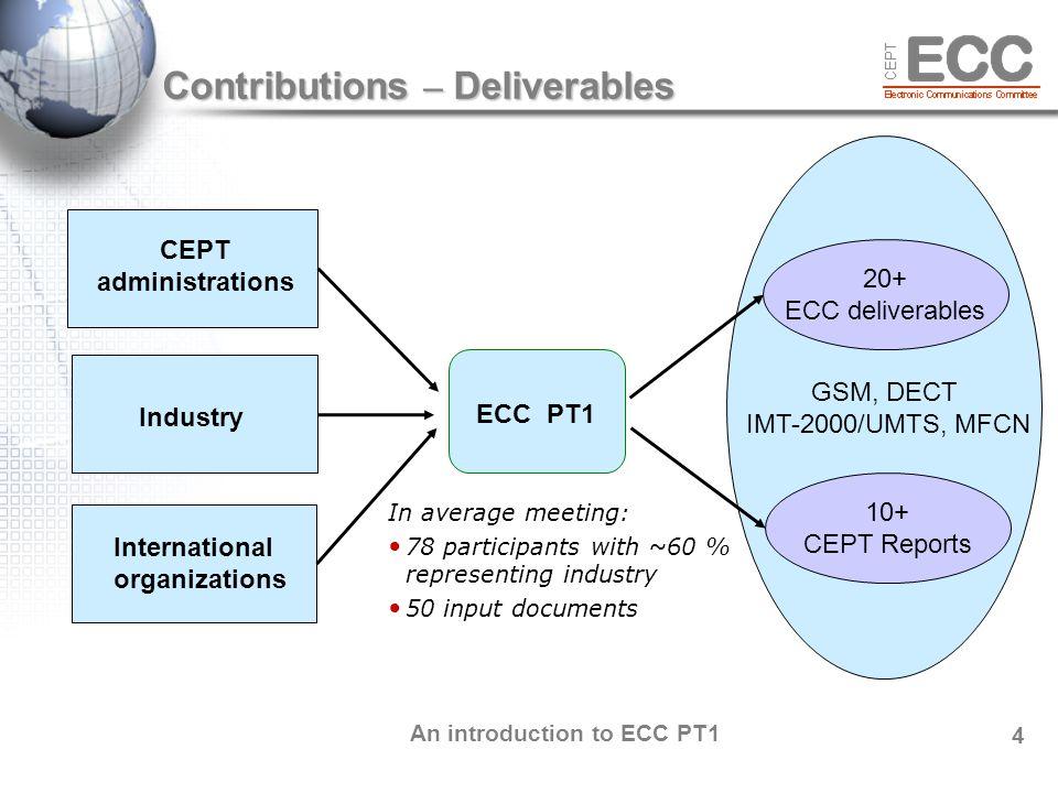 An introduction to ECC PT1 5 Participants