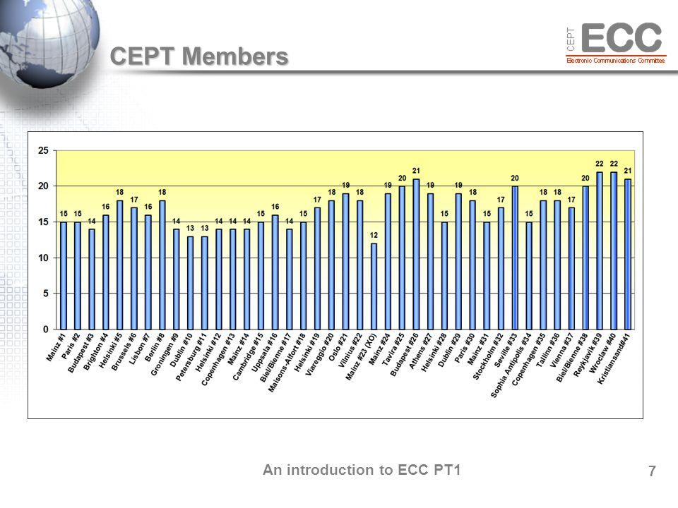 An introduction to ECC PT1 18 ECC PT1 webpage The most recent information: http://www.cept.org/ecc/groups/ecc/ecc-pt1