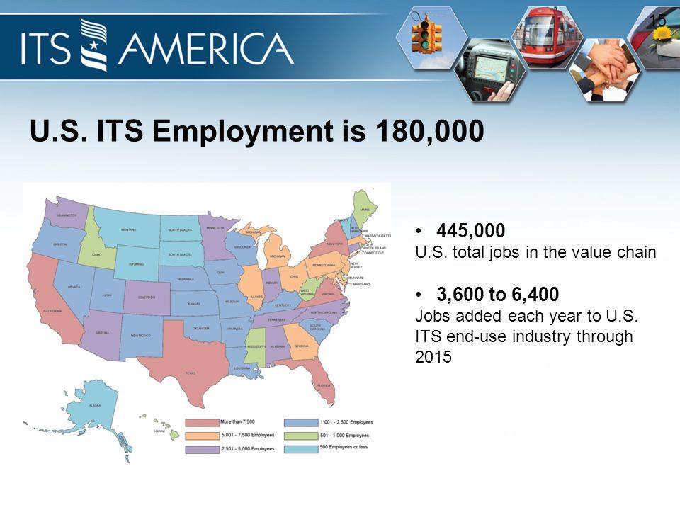 U.S. ITS Employment is 180,000 15 445,000 U.S.