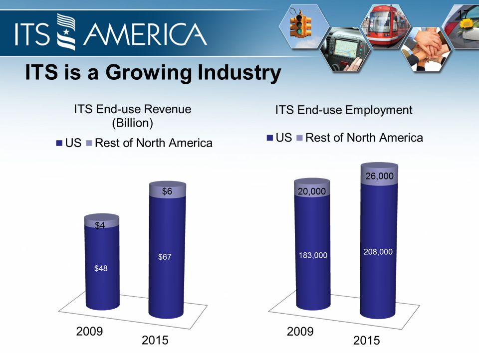 ITS is a Growing Industry 17