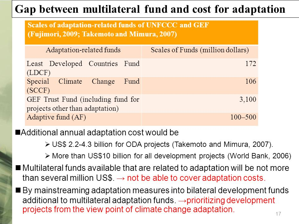 17 Additional annual adaptation cost would be  US$ 2.2-4.3 billion for ODA projects (Takemoto and Mimura, 2007).  More than US$10 billion for all de