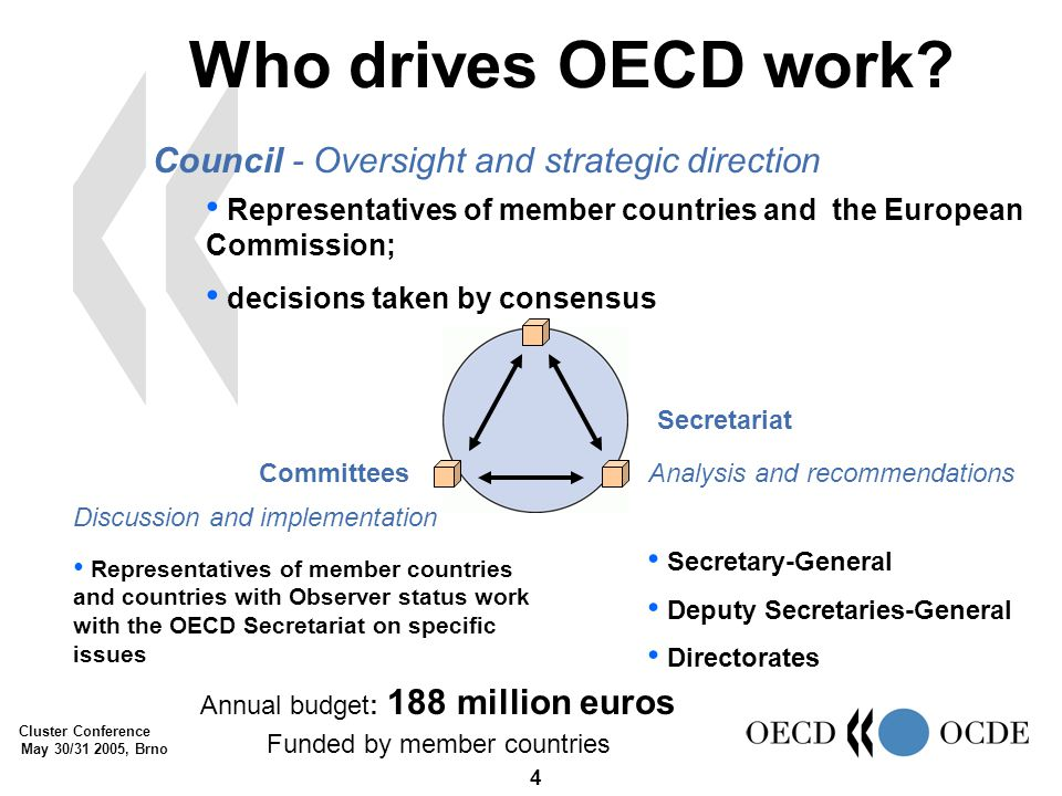 Cluster Conference May 30/31 2005, Brno 5 The OECD Secretariat 2300 staff at Paris headquarters and OECD Centers worldwide Works in two official languages: English and French Staff members are international civil servants No quota system for national representation