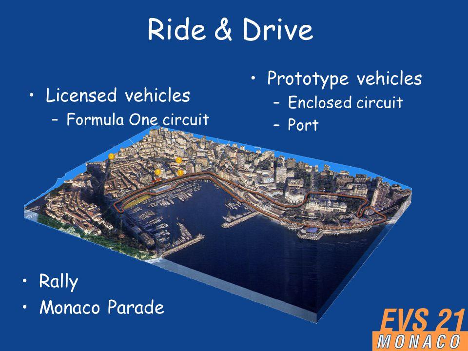 Ride & Drive Licensed vehicles –Formula One circuit Prototype vehicles –Enclosed circuit –Port Rally Monaco Parade
