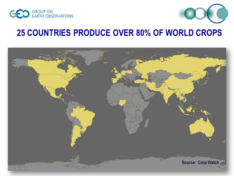 25 COUNTRIES PRODUCE OVER 80% OF WORLD CROPS Source: Crop Watch