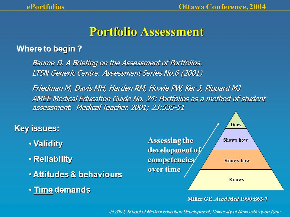 © 2004, School of Medical Education Development, University of Newcastle upon Tyne ePortfolios Ottawa Conference, 2004 Portfolio Assessment Key issues: Validity Validity Reliability Reliability Attitudes & behaviours Attitudes & behaviours Time demands Time demands Baume D.