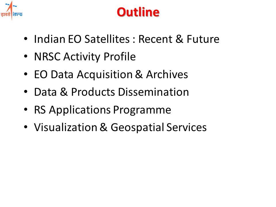 Indian EO Satellites : Recent & Future Launches in 2011 – Resourcesat-2, Meghatropiques, Youthsat Operational/In-service EO Satellites – Oceansat-2 – Cartosat-1, 2; IMS-1; Resourcesat-1 Near future EO Satellites – (Polar) : RISAT-1, SARAL – (Geostationary) : INSAT-3D, GISAT