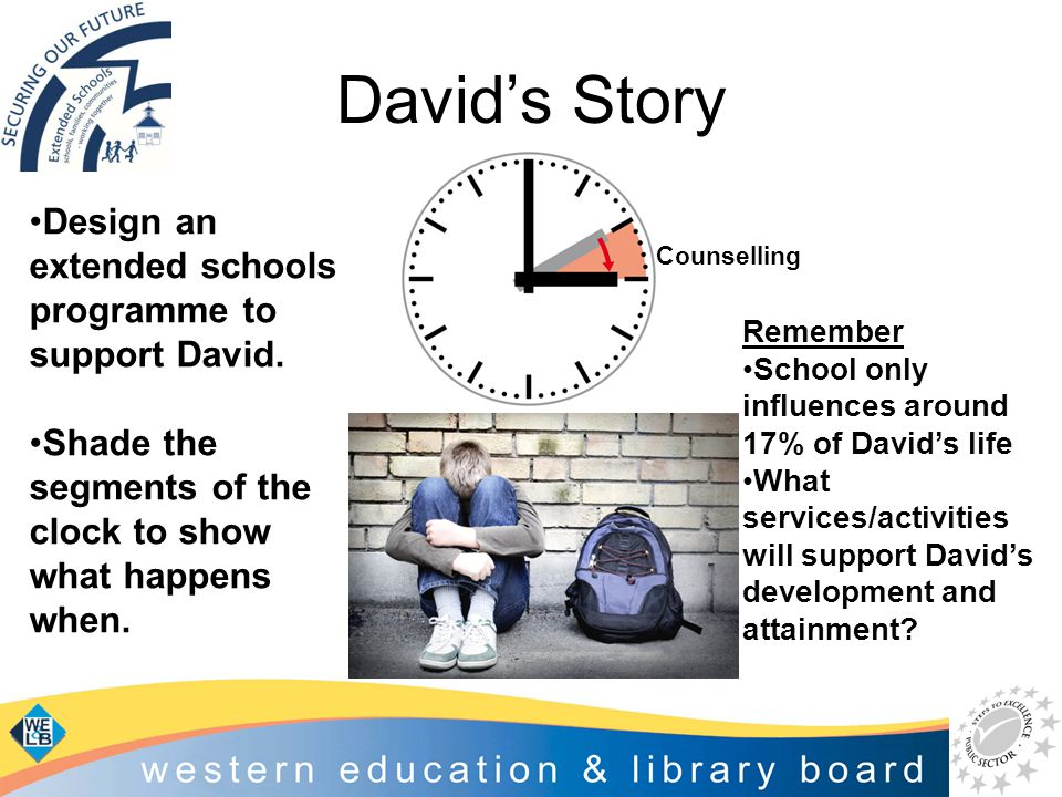 David's Story Design an extended schools programme to support David. Shade the segments of the clock to show what happens when. Counselling Remember S
