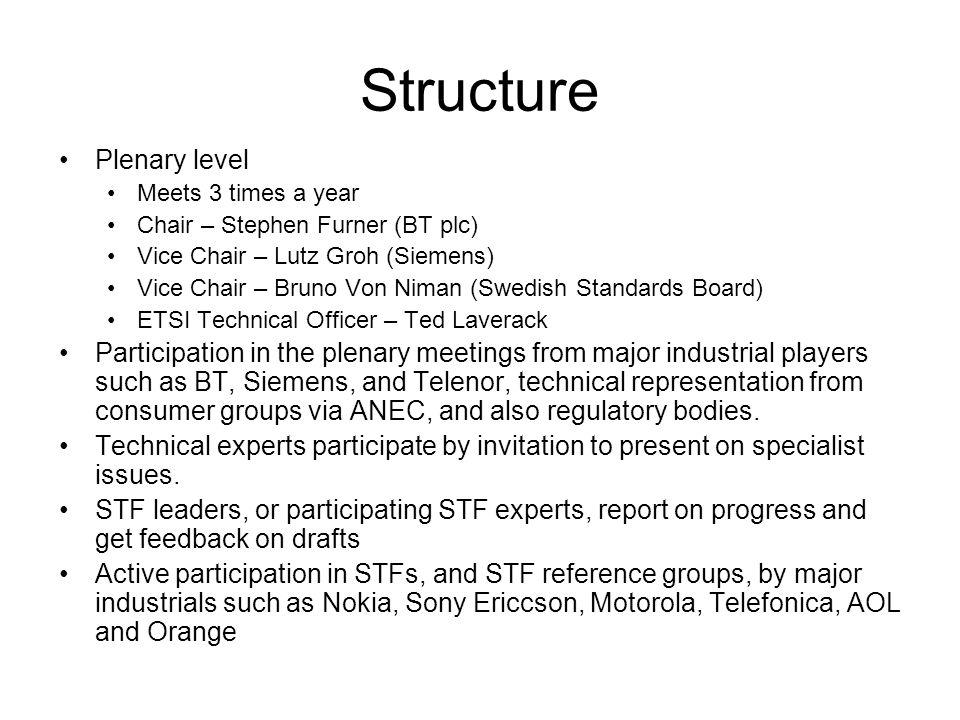 Structure Plenary level Meets 3 times a year Chair – Stephen Furner (BT plc) Vice Chair – Lutz Groh (Siemens) Vice Chair – Bruno Von Niman (Swedish St
