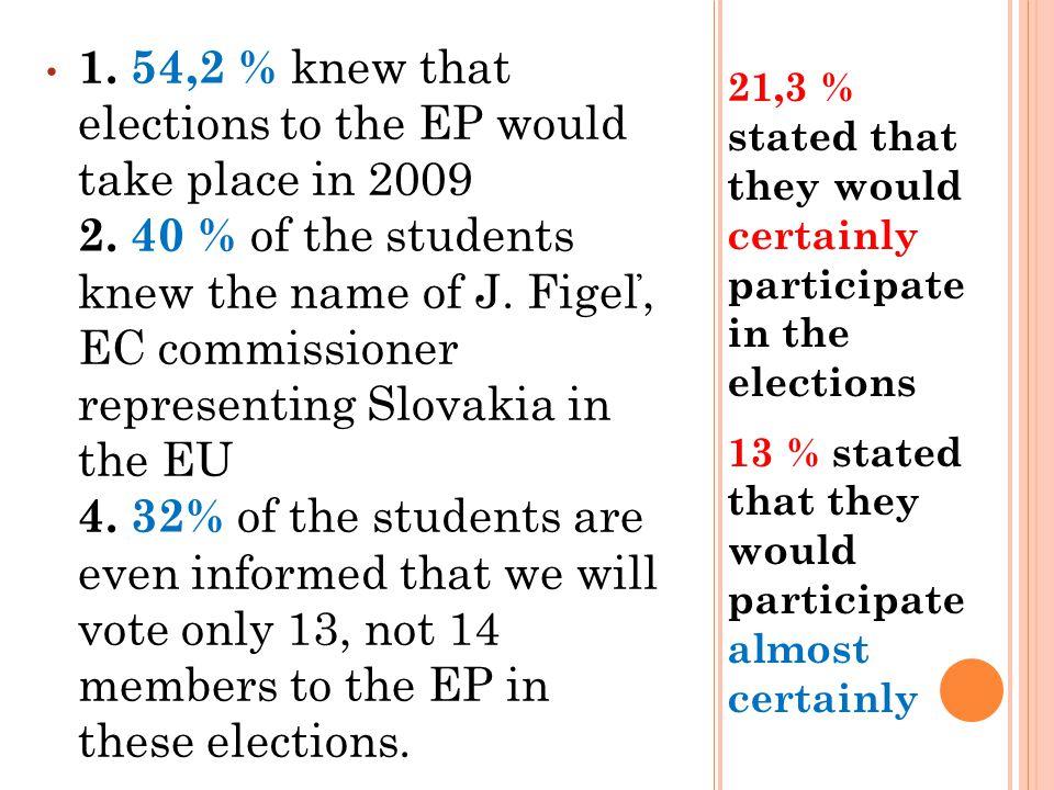 W HAT ABOUT POLITICS ? 2009 Aký je váš záujem o politiku? Otázka 25 Vzorka: 945 študentov SR vo veku 18-23 rokov