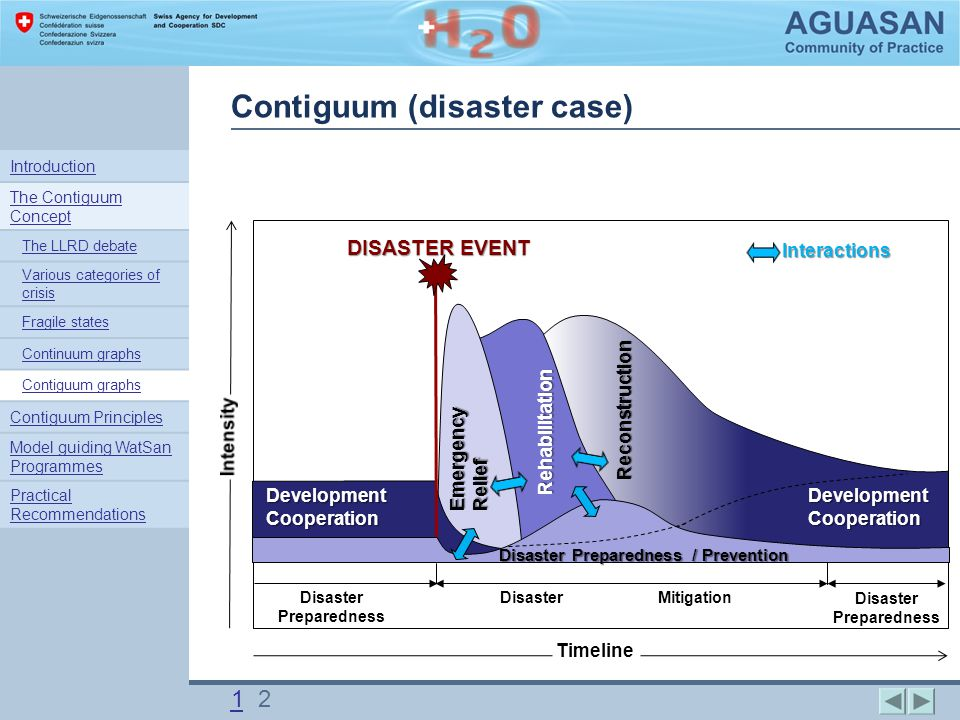 Disaster Preparedness DisasterMitigation Timeline DISASTER EVENT Rehabilitation Emergency Relief Reconstruction Disaster Preparedness / Prevention Interactions Development Cooperation Contiguum (disaster case) 11 2 Introduction The Contiguum Concept The LLRD debate Various categories of crisis Fragile states Continuum graphs Contiguum graphs Contiguum Principles Model guiding WatSan Programmes Practical Recommendations