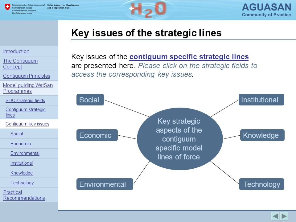 Key issues of the strategic lines Key issues of the contiguum specific strategic lines are presented here.
