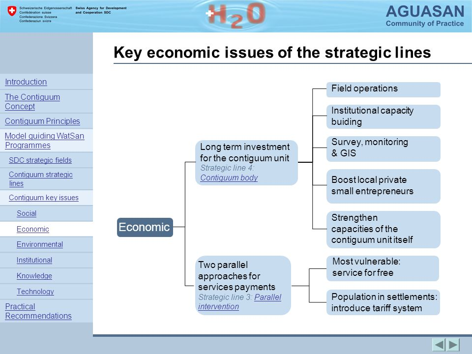 Key economic issues of the strategic lines Long term investment for the contiguum unit Strategic line 4: Contiguum body Two parallel approaches for services payments Strategic line 3: Parallel interventionParallel intervention Field operations Institutional capacity buiding Most vulnerable: service for free Population in settlements: introduce tariff system Economic Survey, monitoring & GIS Boost local private small entrepreneurs Strengthen capacities of the contiguum unit itself Introduction The Contiguum Concept Contiguum Principles Model guiding WatSan Programmes SDC strategic fields Contiguum strategic linesContiguum strategic lines Contiguum key issues Social Economic Environmental Institutional Knowledge Technology Practical Recommendations