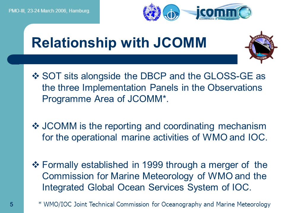 PMO-III, 23-24 March 2006, Hamburg. 5 Relationship with JCOMM  SOT sits alongside the DBCP and the GLOSS-GE as the three Implementation Panels in the
