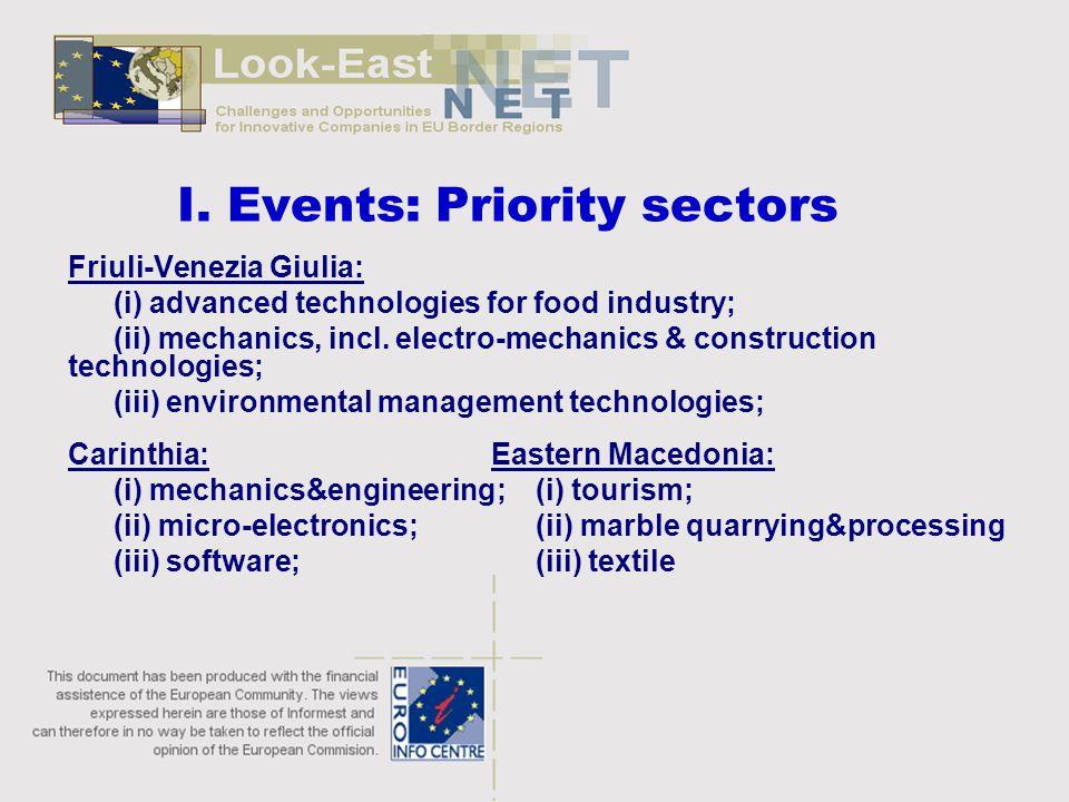 I. Events: Priority sectors Friuli-Venezia Giulia: (i) advanced technologies for food industry; (ii) mechanics, incl. electro-mechanics & construction