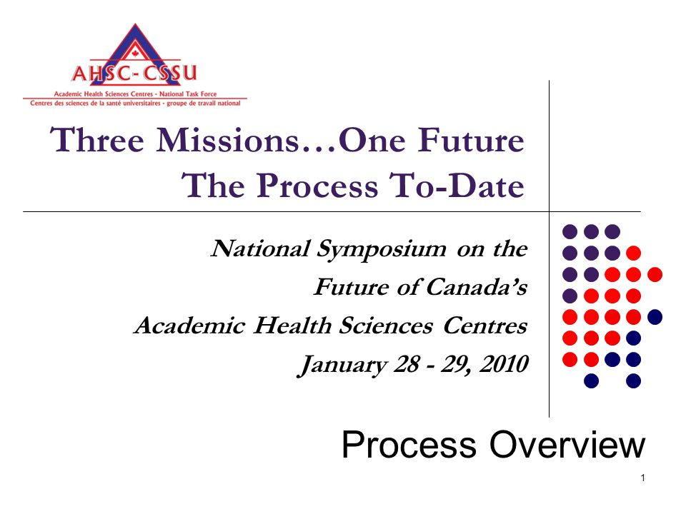 1 Process Overview Three Missions…One Future The Process To-Date National Symposium on the Future of Canada's Academic Health Sciences Centres January 28 - 29, 2010
