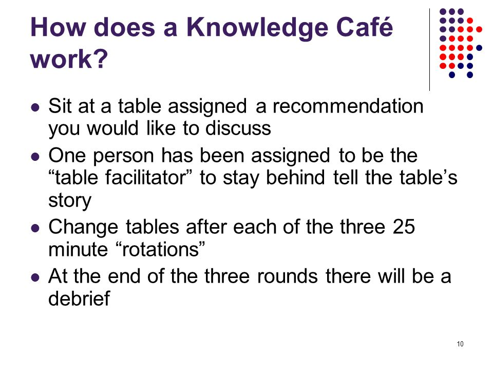 10 How does a Knowledge Café work.