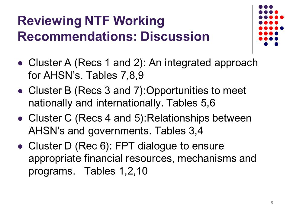 6 Reviewing NTF Working Recommendations: Discussion Cluster A (Recs 1 and 2): An integrated approach for AHSN ' s.