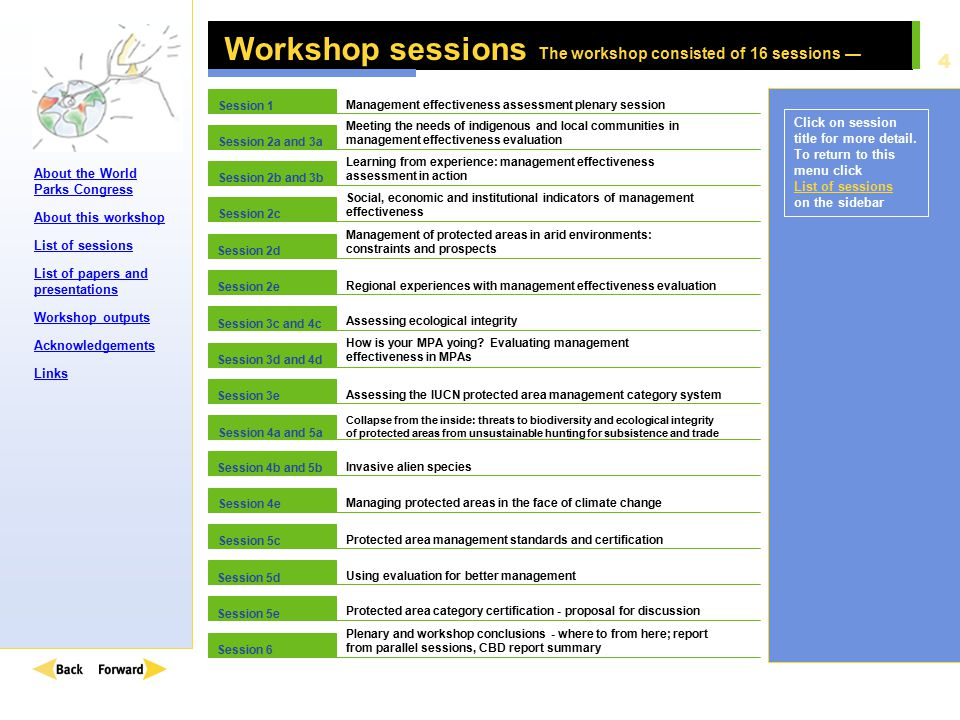 About the World Parks Congress About this workshop List of sessions List of papers and presentations Workshop outputs Acknowledgements Links 4 Worksho