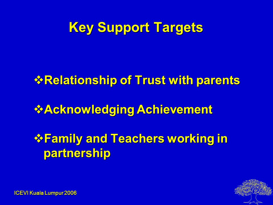 ICEVI Kuala Lumpur 2006 Key Support Targets  Relationship of Trust with parents  Acknowledging Achievement  Family and Teachers working in partnership
