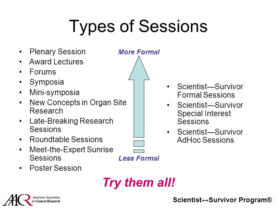 Scientist↔Survivor Program® Types of Sessions Plenary Session Award Lectures Forums Symposia Mini-symposia New Concepts in Organ Site Research Late-Br