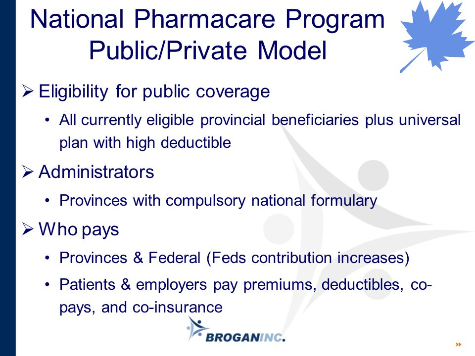 National Pharmacare Program Public/Private Model  Eligibility for public coverage All currently eligible provincial beneficiaries plus universal plan