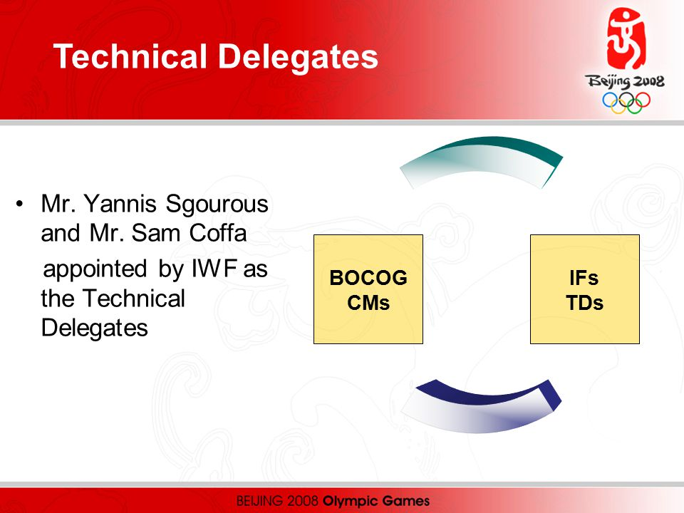 Mr. Yannis Sgourous and Mr. Sam Coffa appointed by IWF as the Technical Delegates Technical Delegates IFs TDs BOCOG CMs