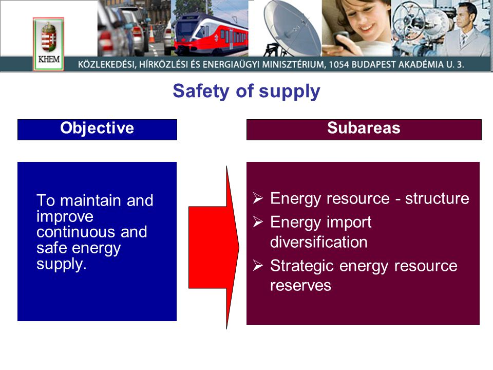 Safety of supply To maintain and improve continuous and safe energy supply.