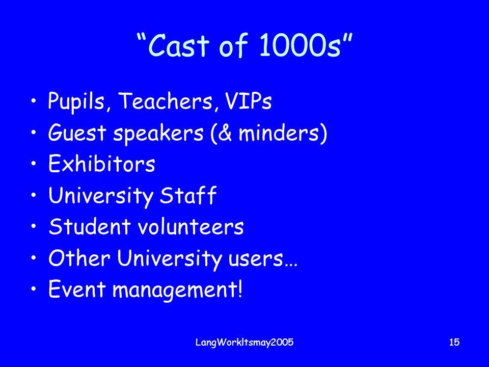 LangWorkltsmay200515 Cast of 1000s Pupils, Teachers, VIPs Guest speakers (& minders) Exhibitors University Staff Student volunteers Other University users… Event management!