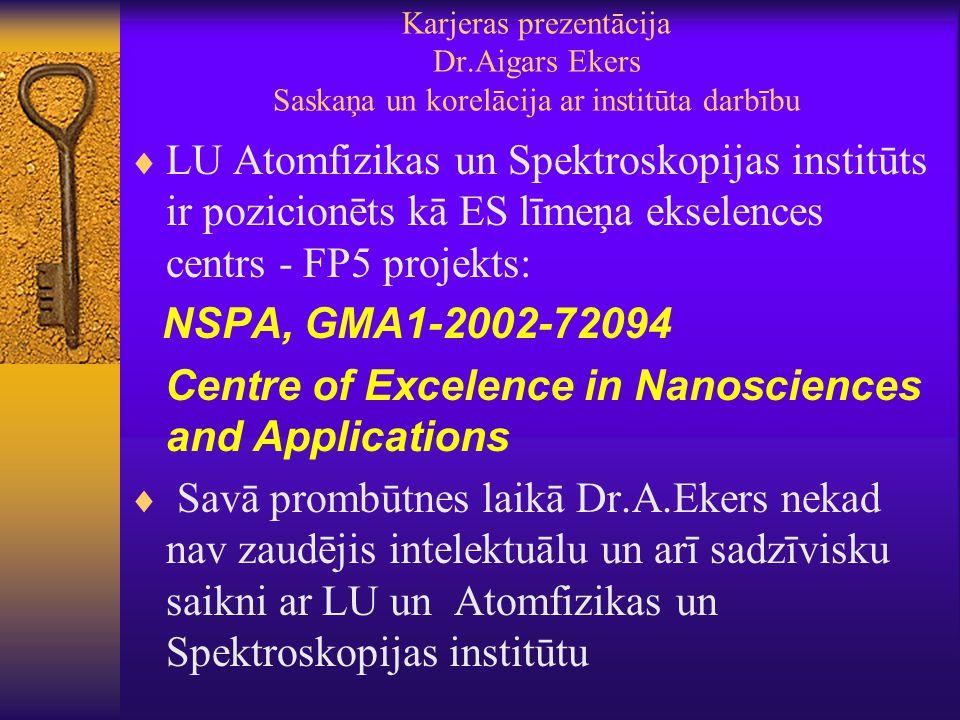 Karjeras prezentācija Dr.Aigars Ekers Saskaņa un korelācija ar institūta darbību  LU Atomfizikas un Spektroskopijas institūts ir pozicionēts kā ES līmeņa ekselences centrs - FP5 projekts: NSPA, GMA1-2002-72094 Centre of Excelence in Nanosciences and Applications  Savā prombūtnes laikā Dr.A.Ekers nekad nav zaudējis intelektuālu un arī sadzīvisku saikni ar LU un Atomfizikas un Spektroskopijas institūtu