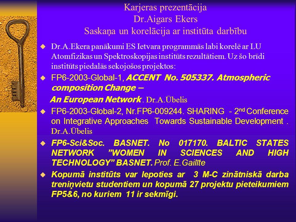 Karjeras prezentācija Dr.Aigars Ekers Saskaņa un korelācija ar institūta darbību  Dr.A.Ekera panākumi ES Ietvara programmās labi korelē ar LU Atomfizikas un Spektroskopijas institūts rezultātiem.