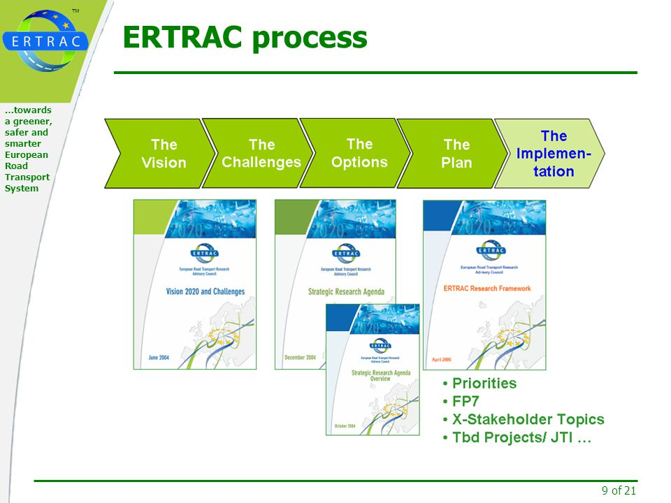 ™ 10 of 21 …towards a greener, safer and smarter European Road Transport System ERTRAC research framework ERTRAC will  actively promote and structure key research from a Road Transport System perspective through  recommendation of sector spreading research needs to bring together the necessary different stakeholders and thus to improve the implementation of our Research Framework
