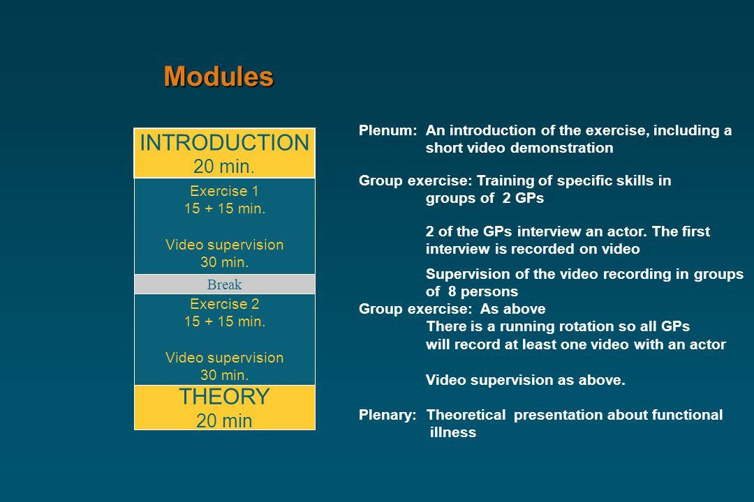 INTRODUCTION 20 min. Exercise 1 15 + 15 min. Video supervision 30 min. Exercise 2 15 + 15 min. Video supervision 30 min. THEORY 20 min Break Modules G