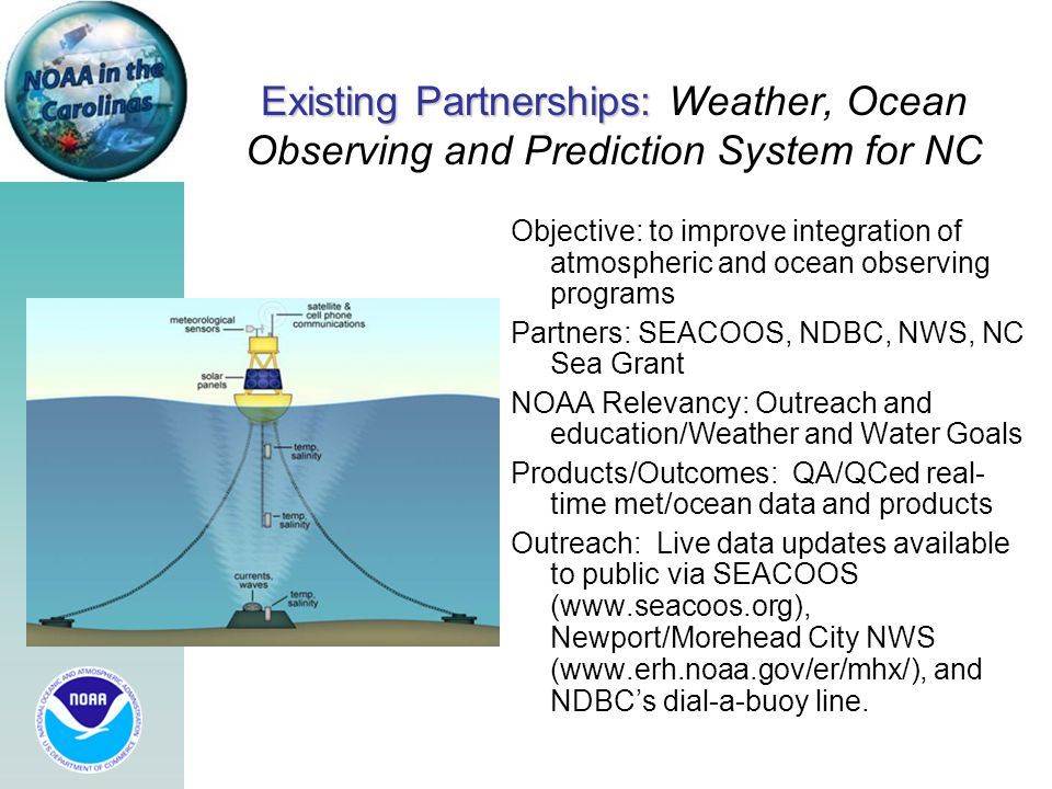 Existing Partnerships: Existing Partnerships: Weather, Ocean Observing and Prediction System for NC Objective: to improve integration of atmospheric a