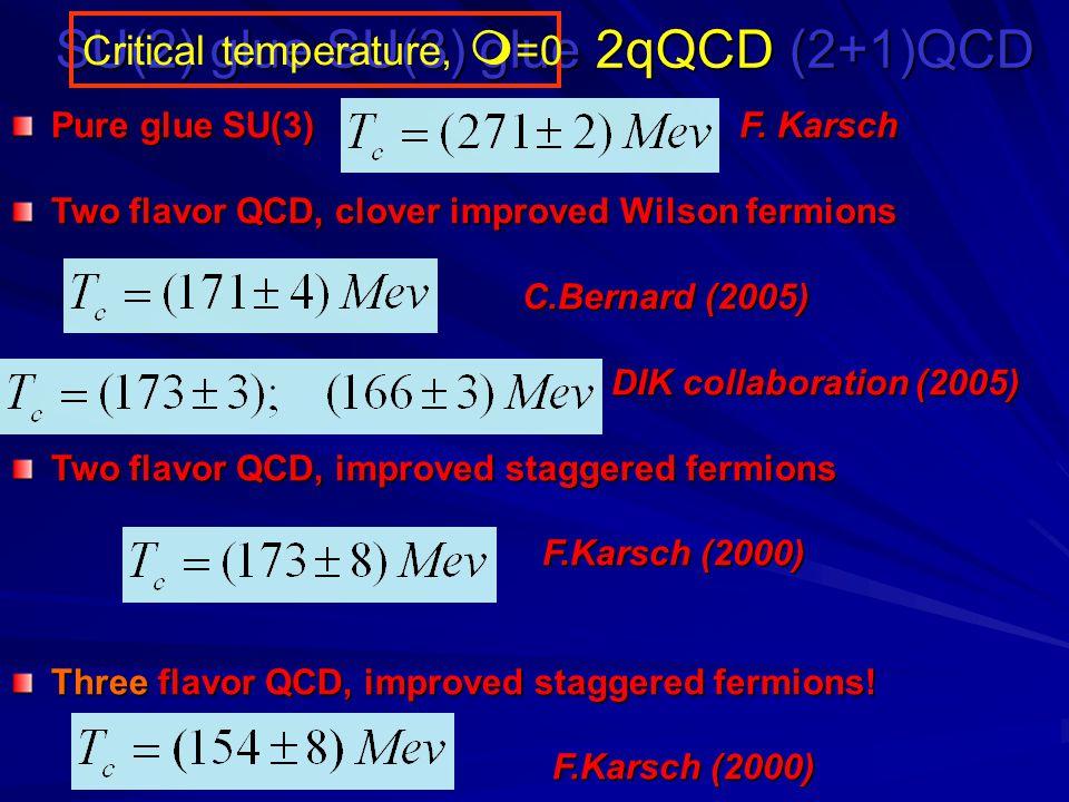 SU(2) glue SU(3) glue 2qQCD (2+1)QCD Pure glue SU(3) F.