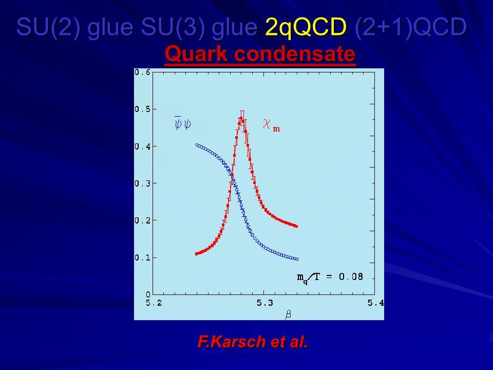 SU(2) glue SU(3) glue 2qQCD (2+1)QCD Quark condensate F.Karsch et al.