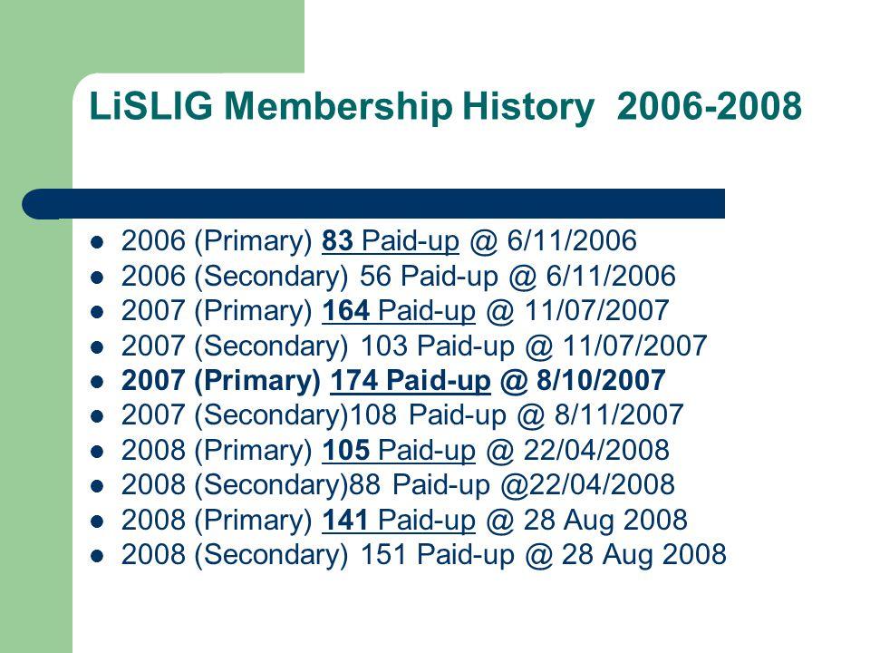 LiSLIG Membership History 2006-2008 2006 (Primary) 83 Paid-up @ 6/11/2006 2006 (Secondary) 56 Paid-up @ 6/11/2006 2007 (Primary) 164 Paid-up @ 11/07/2007 2007 (Secondary) 103 Paid-up @ 11/07/2007 2007 (Primary) 174 Paid-up @ 8/10/2007 2007 (Secondary)108 Paid-up @ 8/11/2007 2008 (Primary) 105 Paid-up @ 22/04/2008 2008 (Secondary)88 Paid-up @22/04/2008 2008 (Primary) 141 Paid-up @ 28 Aug 2008 2008 (Secondary) 151 Paid-up @ 28 Aug 2008