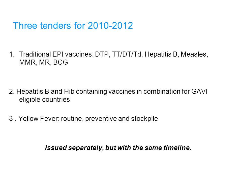 Three tenders for 2010-2012 1.Traditional EPI vaccines: DTP, TT/DT/Td, Hepatitis B, Measles, MMR, MR, BCG 2.