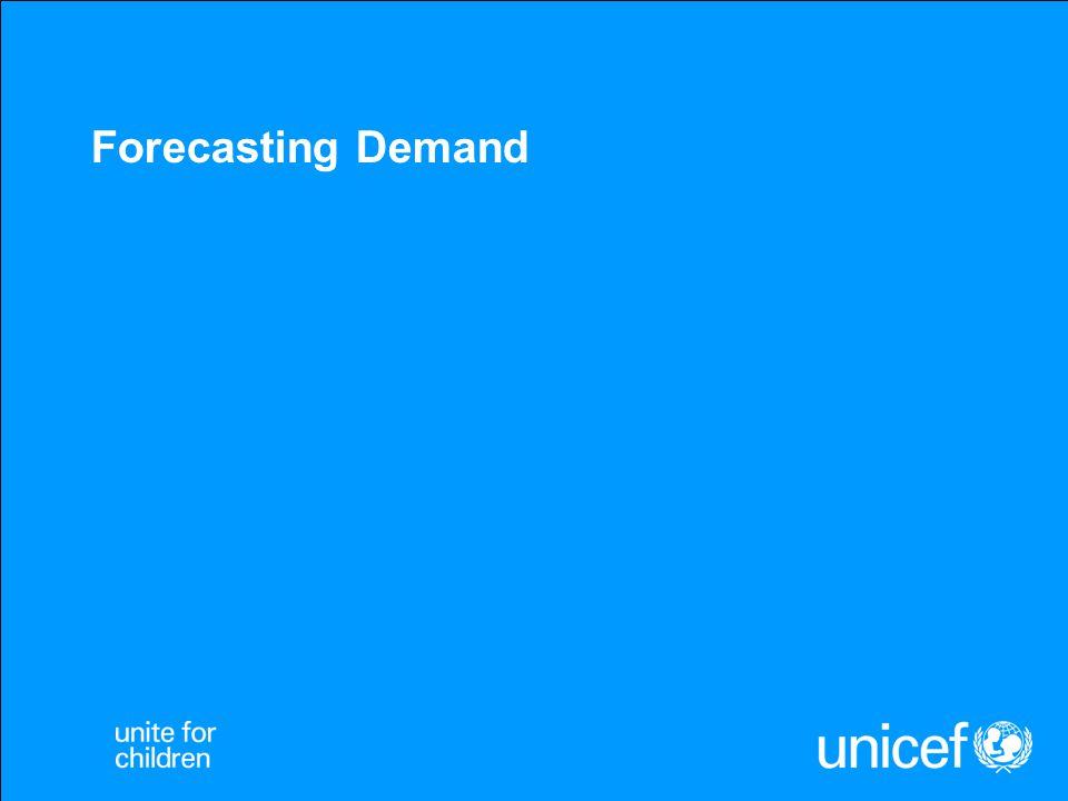 Forecasting Demand
