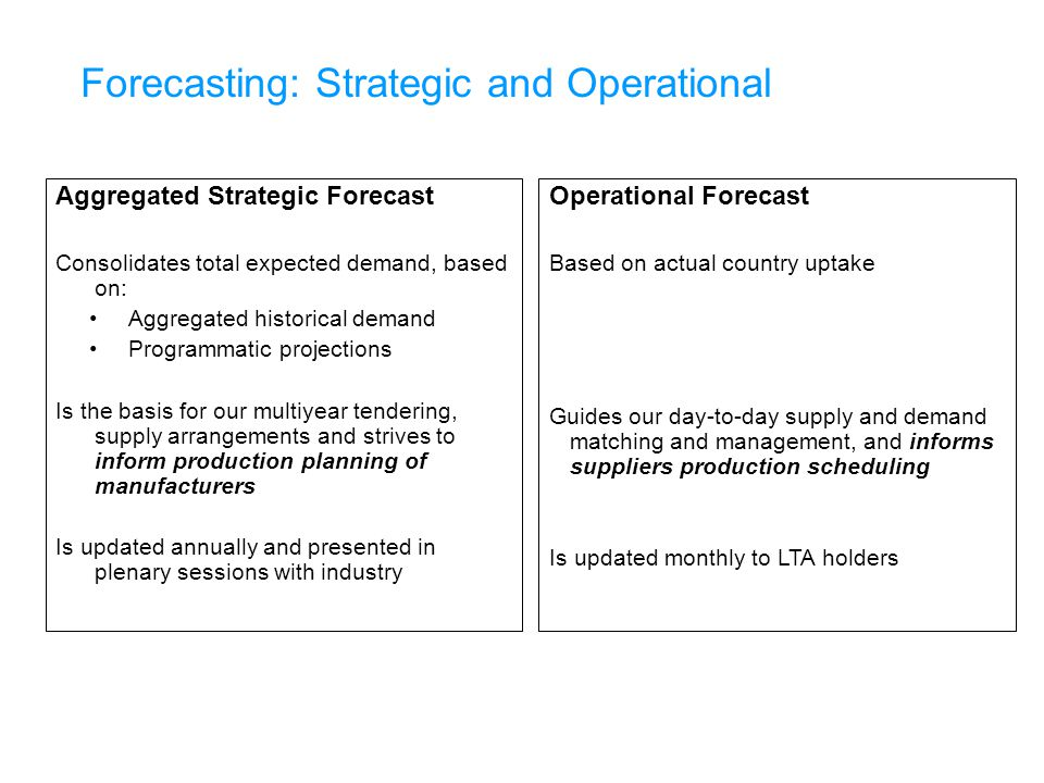 Forecasting: Strategic and Operational Aggregated Strategic Forecast Consolidates total expected demand, based on: Aggregated historical demand Programmatic projections Is the basis for our multiyear tendering, supply arrangements and strives to inform production planning of manufacturers Is updated annually and presented in plenary sessions with industry Operational Forecast Based on actual country uptake Guides our day-to-day supply and demand matching and management, and informs suppliers production scheduling Is updated monthly to LTA holders