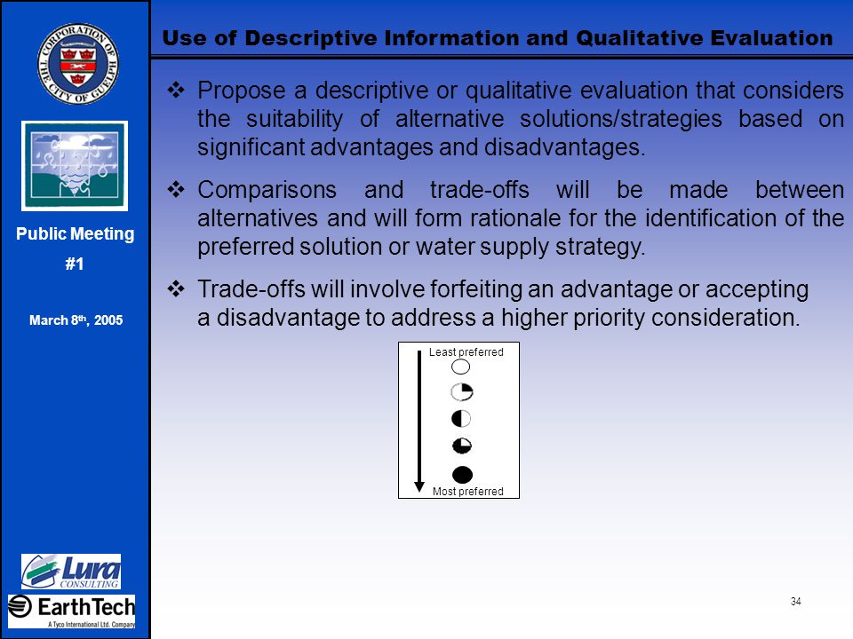 Public Meeting #1 March 8 th, 2005 34  Propose a descriptive or qualitative evaluation that considers the suitability of alternative solutions/strate