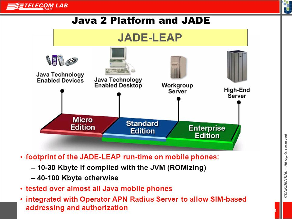 Brussels, 5/7/2004 CONFIDENTIAL – All rights reserved Platform Architecture Agent Container J2SE pJavaJ2ME Middleware JADE API JAVA Layer The platform enables ubiquitous deployment & distributed systems –agents can discover, communicate, and provide services transparently to their location, to the hosting device where needed, based on the MSISDN identity agents can also migrate between different containers –communication is peer-to-peer, multi-party based on semantics, ontology definition, and interaction protocols Notice that services can be provided BY the mobile device and terminal-to-terminal communication is enabled